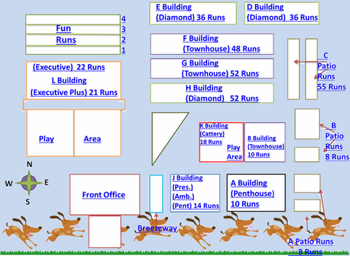 kennel layout toothacres petcare center